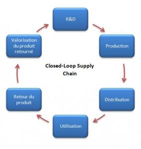 CLSC 2
